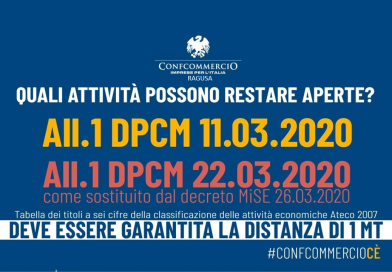 ELENCO DELLE ATTIVITÀCHE POSSONO RESTAREAPERTE